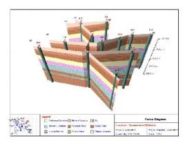 groundwatersoftware winfence cross section and fence  : fence diagram - findchart.co
